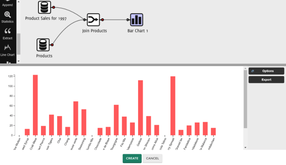 QueryTree is a data visualization tool with a focus on being a simple data analysis tool.